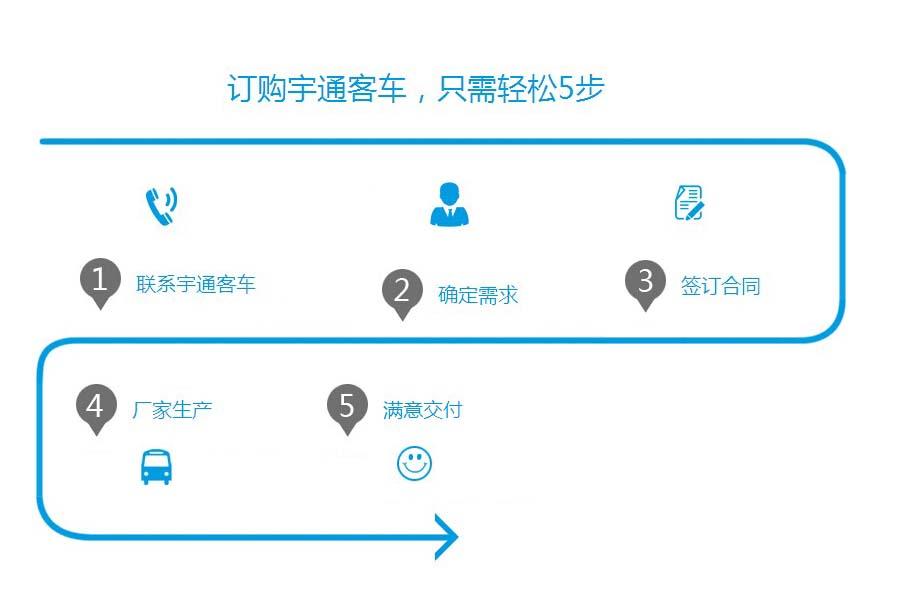 宇通校车订车流程